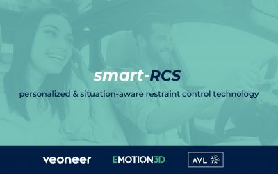 Veoneer, emotion3D and AVL develop personalized restraint control technology – a new level of automotive safety